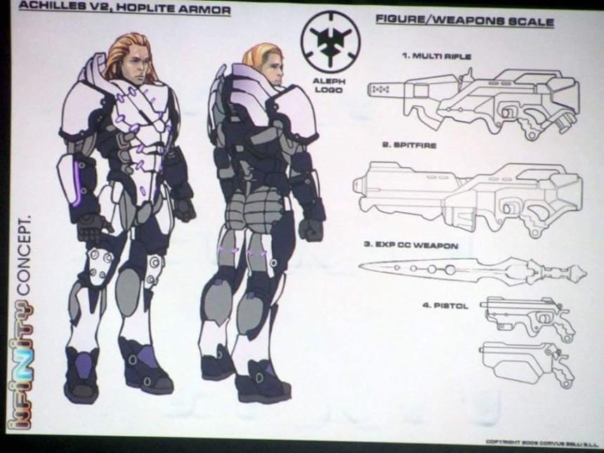 Model Achilles V2 pro Infinity