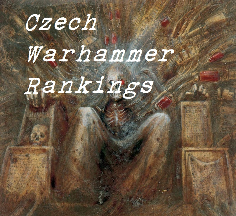 CWR – Czech Warhammer Rankings